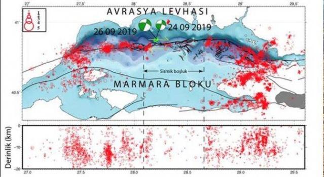 İTÜ'den deprem ile ilgili açıklama İstanbul'da deprem olmaya devam ediyor. İstanbul'da oluşan 5.8 depremin akabinde onlarca artçı olmaya devam ediyor. İstanbul'da saat 23.20 sularında 3.9 şiddetinde bir deprem daha meydana gelmiş durumda. İstanbul'da endişeye sebebiyet veren 5,8 büyüklüğündeki depremin sonrasında çok sayıda artçı deprem oluştu. Son 1 saat içinde çeşitli büyüklüklerde deprem olurken 23.20 sularında 3.9 büyüklüğünde bir deprem daha olduğu duyuruldu.
