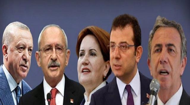 Son Anket; Avrasya Araştırma Cumhurbaşkanlığı seçiminde, İYİ Parti Genel Başkanı Akşener ve CHP lideri Kılıçdaroğlu ile İBB Başkanı İmamoğlu ve ABB Başkanı Yavaş'ın, AKP'li Cumhurbaşkanı Tayyip Erdoğan'a büyük fark attığını ortaya koydu. İşte anket sonuçları...