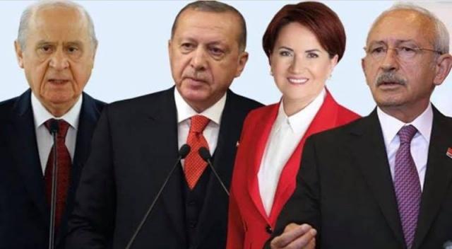 """AK PARTİ YÜZDE 38-40 BANDINDA AK Parti'nin oylarının düştüğüne ilişkin iddialarına yanıt veren Şen, """"Benim elimdeki veriler 38-40 arasında değişiyor. Bunlar 49'dan baktığımız zaman düştü, son seçime baktığımız zaman 42,3 düşmüş, doğru. Bazı meslektaşlarım '20 bilmem kaç' diyor. İnsaf… Böyle dediğiniz zaman o zaman düşmüyor. 20'li rakamlar gördüğünü söyleyenler diyorlar ki, 'Bu toplam seçmen üzerindedir. Geçerli oylara baktığın zaman 30 küsur olmaktadır.' Böyle bir siyasal gerçeklik yok."""" dedi."""