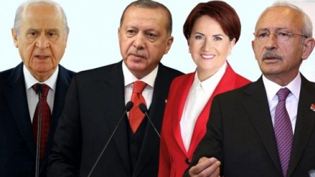 İki Partiye Soğuk Duş! Son Seçim Anketinde Baraj Altında Kaldılar!Ayrıntılar Haberin Detayındadır…